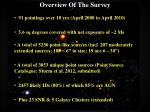 overview of the survey