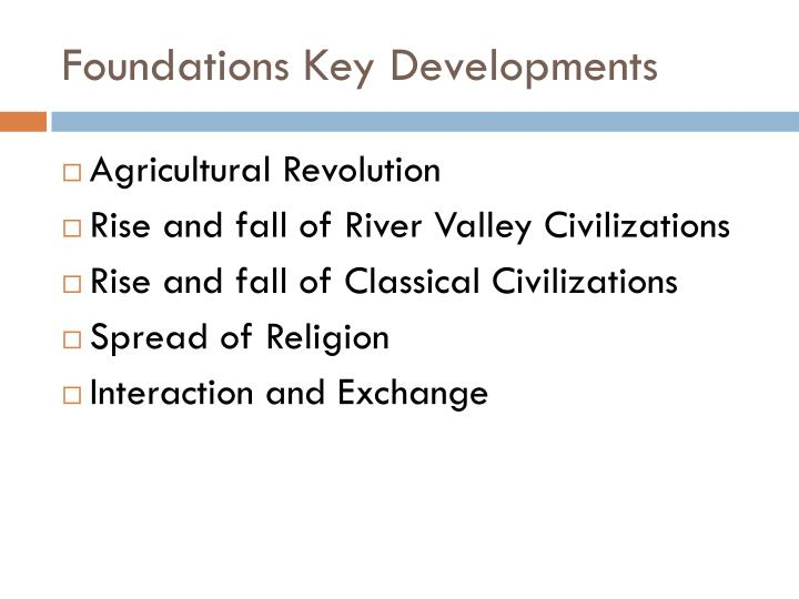 Foundations key developments