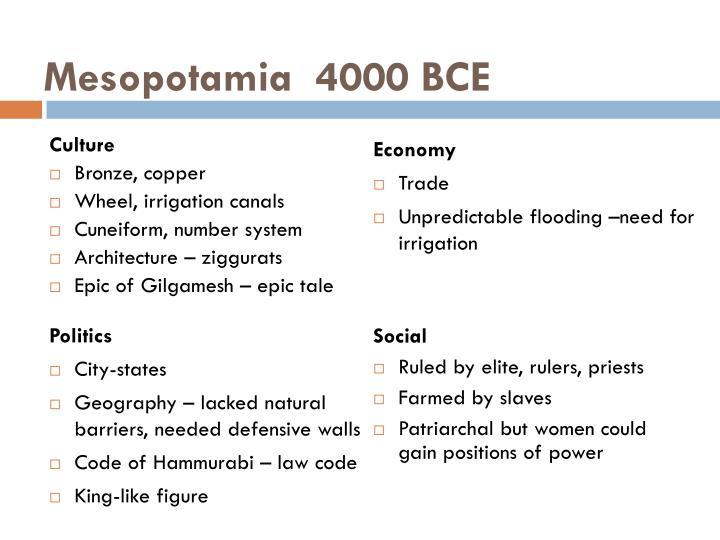 Mesopotamia  4000 BCE