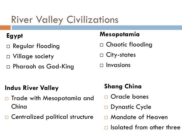 River Valley Civilizations