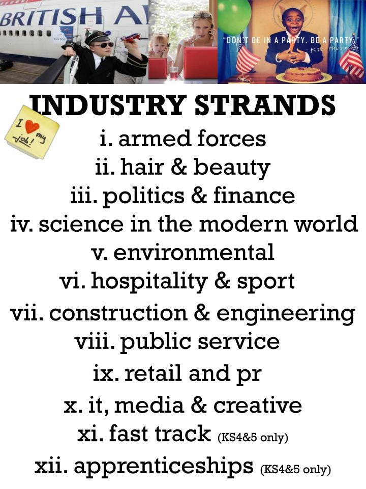 industry strands n.