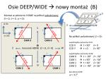 osie deep wide nowy monta b