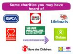 some charities you may have heard of