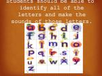 students should be able to identify all of the letters and make the sounds of those letters