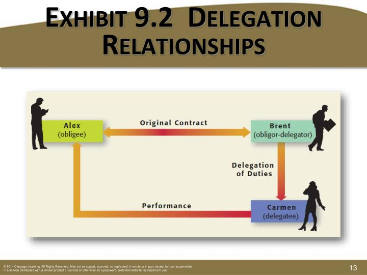employment and delegation