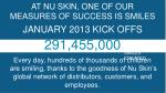 at nu skin one of our measures of success is smiles1