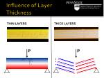 influence of layer thickness