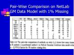 pair wise comparison on netlab gm data model with 1 missing