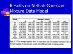 results on netlab gaussian mixture data model