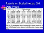 results on scaled netlab gm data model