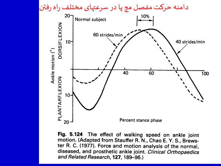 دامنه حرکت مفصل مچ پا در سرعتهای مختلف راه رفتن