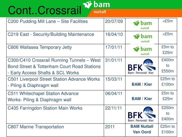 Cont..Crossrail