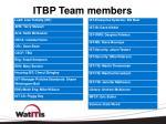 itbp team members