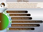 qfd steps
