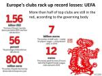 europe s clubs rack up record losses uefa