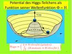 potential des higgs teilchens als funktion seiner wellenfunktion f h1