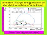 verschiedene messungen der higgs masse und die wahrscheinlichkeit relativ zum standard modell