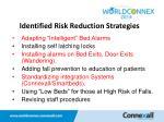 identified risk reduction strategies