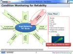 condition monitoring for reliability