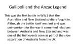 gallipoli and the anzac legend