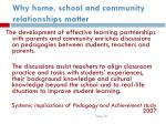 why home school and community relationships matter