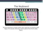 the keyboard1