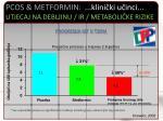 pcos metformin klini ki u inci utjecaj na debljinu ir metaboli ke rizike2