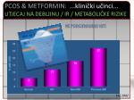 pcos metformin klini ki u inci utjecaj na debljinu ir metaboli ke rizike4
