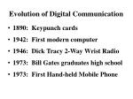 evolution of digital communication