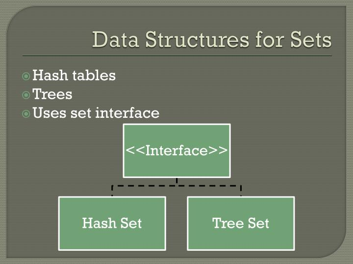 Data Structures for Sets