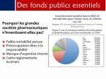 des fonds publics essentiels