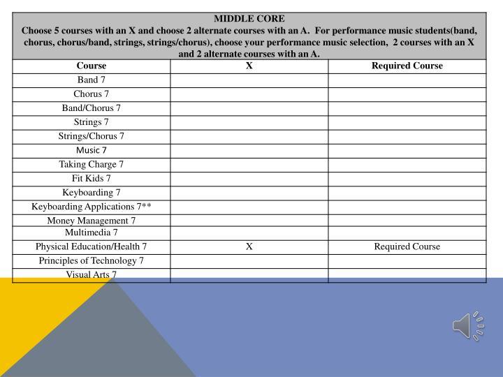 2014 2015 course selection information for grade seven