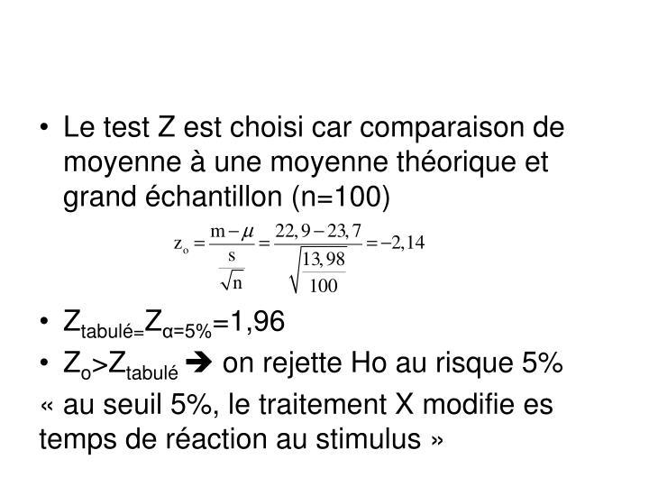 Le test Z est choisi car comparaison de moyenne à une moyenne théorique et grand échantillon (n=100)