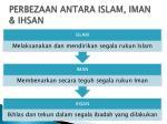 perbezaan antara islam iman ihsan