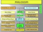 philosopi