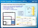 kstar doppler reflectometry 2014