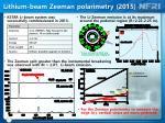 lithium beam zeeman polarimetry 2015