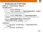 d les tables13