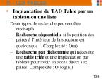 d les tables4