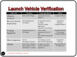launch vehicle verification