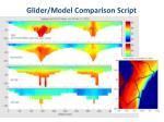 glider model comparison script