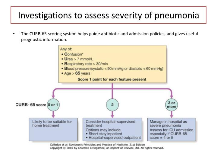 Investigations to assess severity of pneumonia
