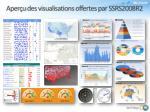 aper u des visualisations offertes par ssrs2008r2