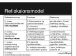 refleksionsmodel