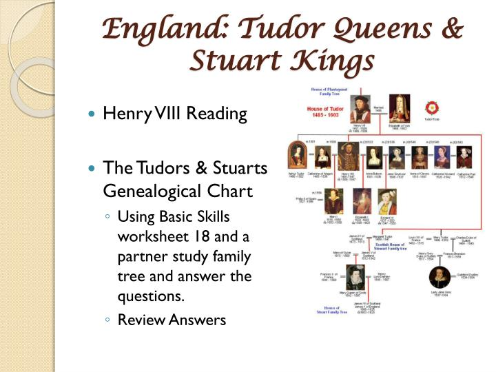 England tudor queens stuart kings