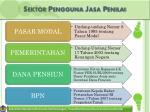 sektor pengguna jasa penilai