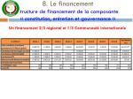 8 le financement structure de financement de la composante constitution entretien et gouvernance