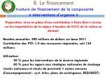 8 le financement structure de financement de la composante interventions d urgence