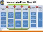 integrasi atas proses bisnis uki