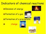 indicators of chemical reactions